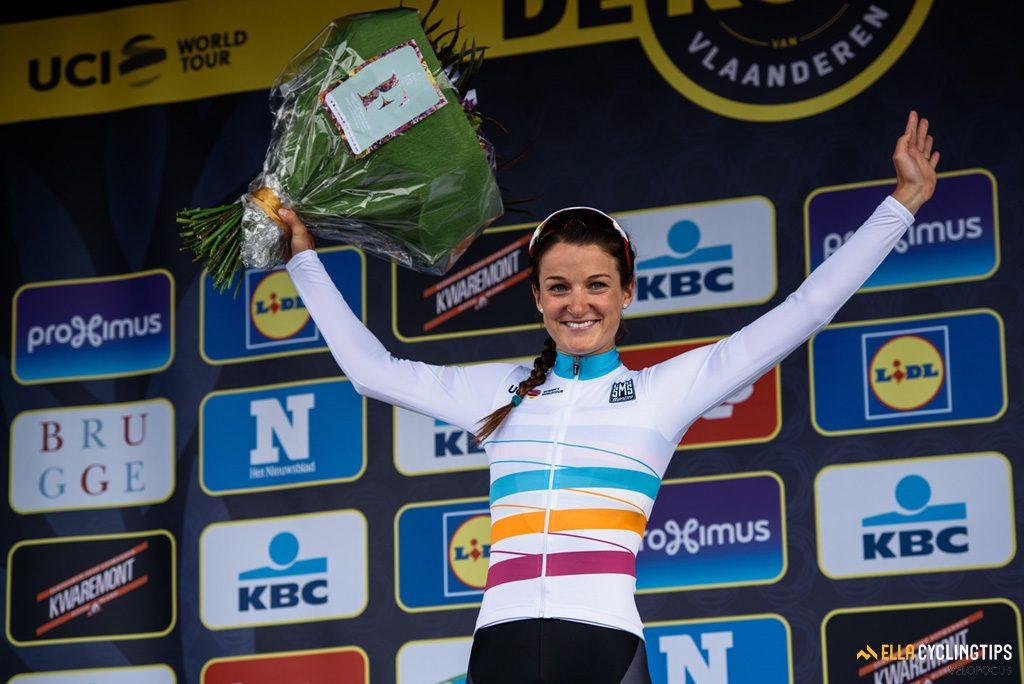 Женский календарь профессиональных велогонок на 2019 год