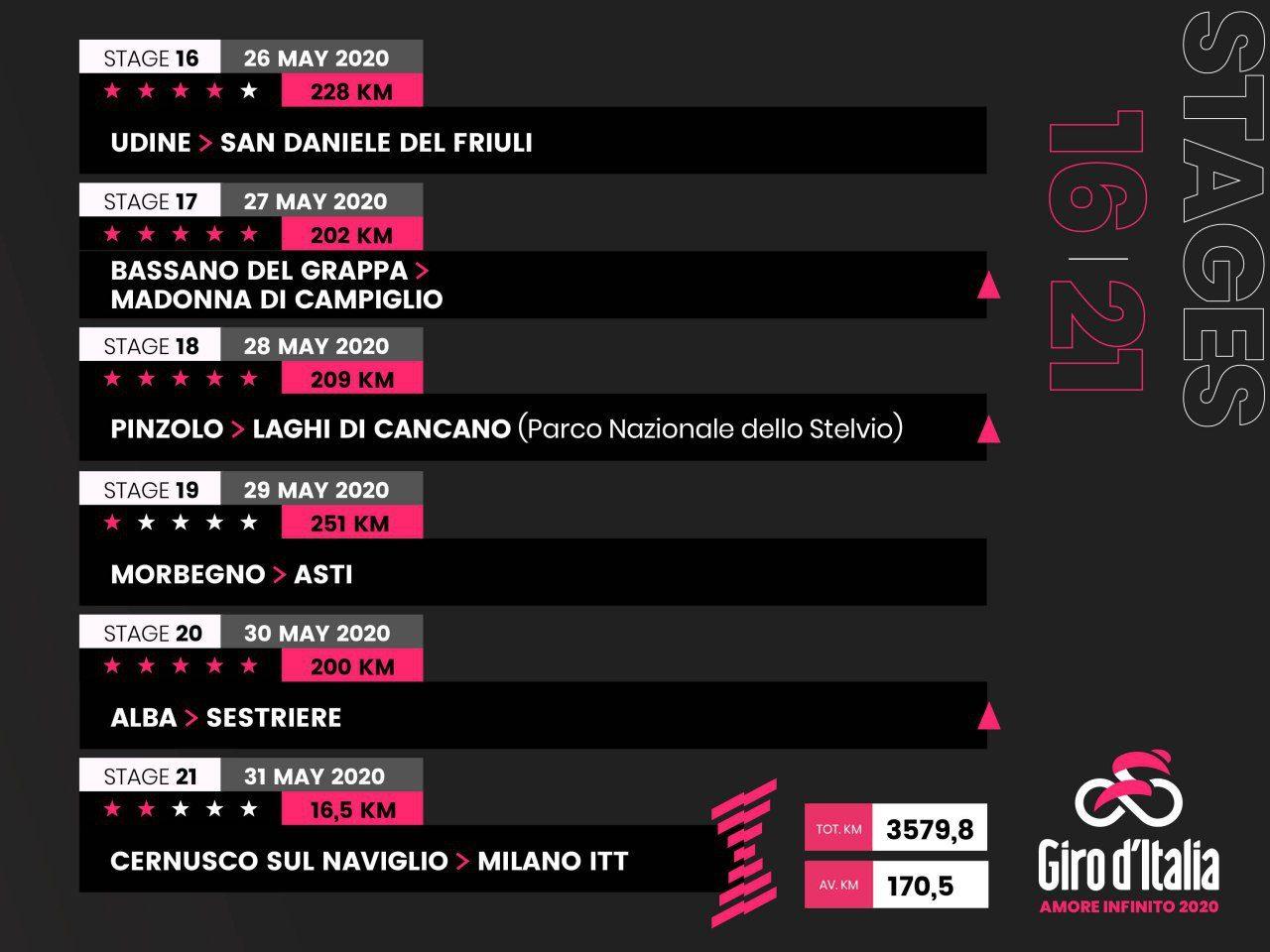 Петер Саган впервые примет участие в «Джиро д'Италия»